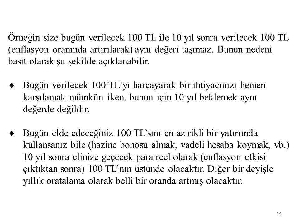 Örneğin size bugün verilecek 100 TL ile 10 yıl sonra verilecek 100 TL (enflasyon oranında artırılarak) aynı değeri taşımaz.