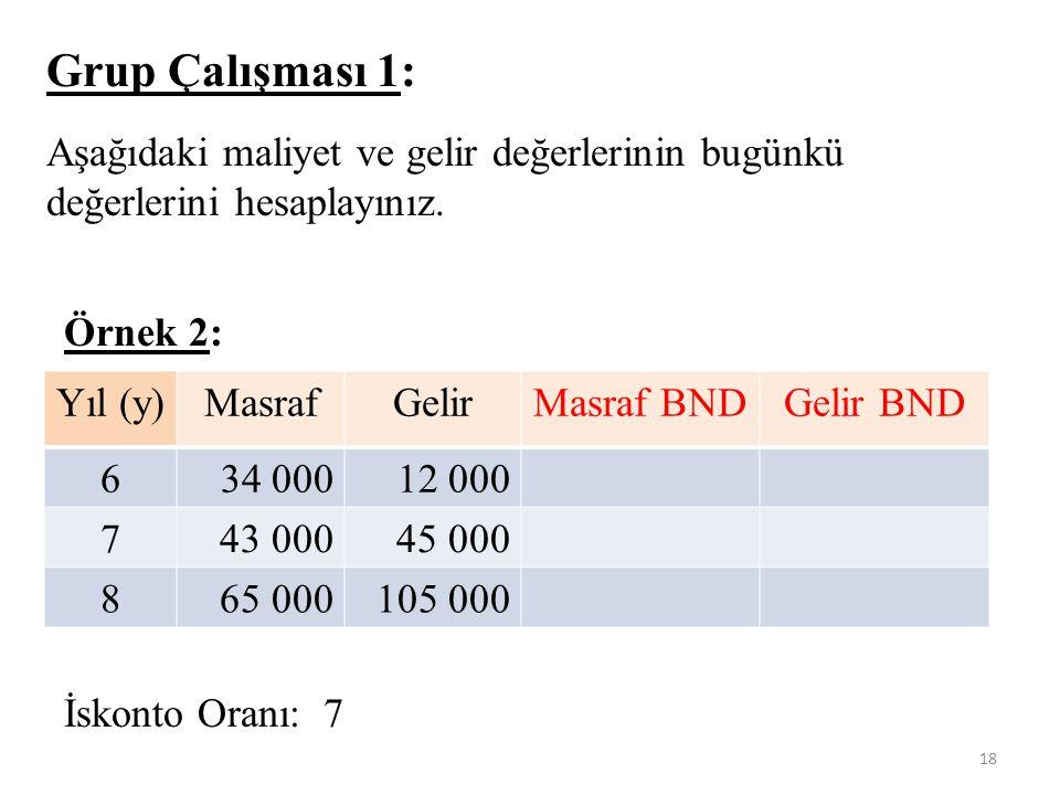 Grup Çalışması 1: Aşağıdaki maliyet ve gelir değerlerinin bugünkü değerlerini hesaplayınız. Örnek 2: