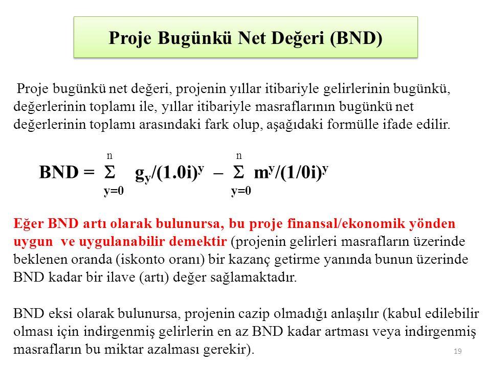 Proje Bugünkü Net Değeri (BND)