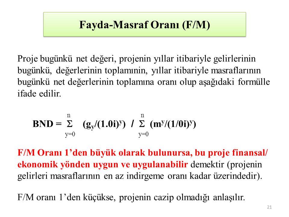 Fayda-Masraf Oranı (F/M)