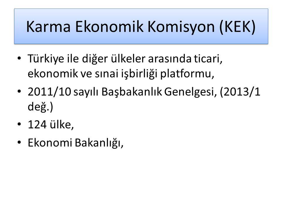 Karma Ekonomik Komisyon (KEK)