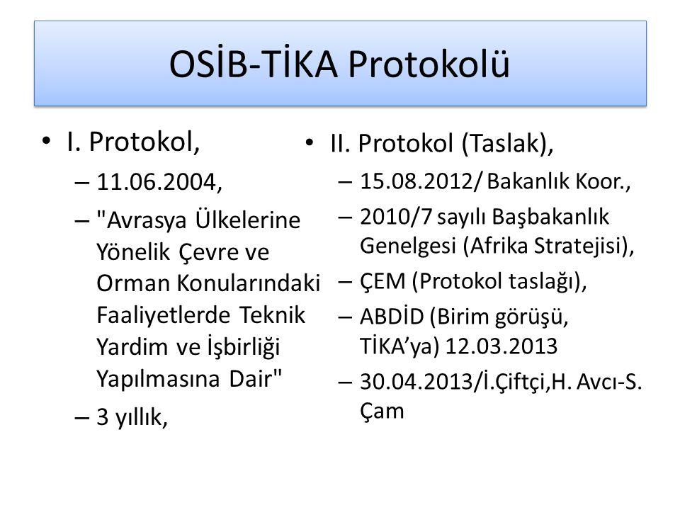 OSİB-TİKA Protokolü I. Protokol, II. Protokol (Taslak), 11.06.2004,