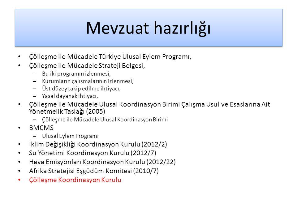 Mevzuat hazırlığı Çölleşme ile Mücadele Türkiye Ulusal Eylem Programı,