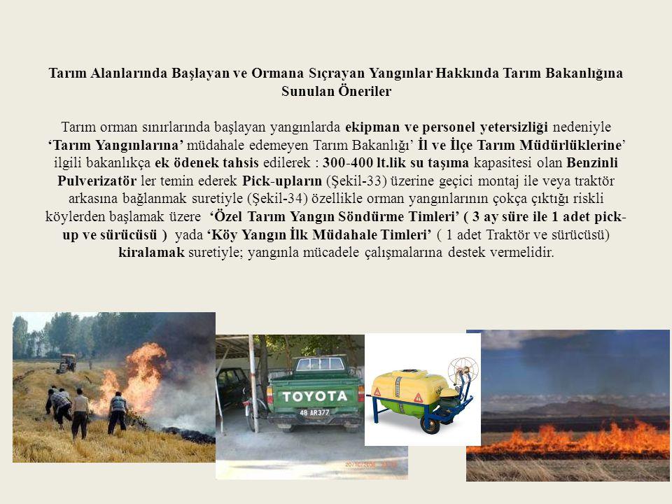 Tarım Alanlarında Başlayan ve Ormana Sıçrayan Yangınlar Hakkında Tarım Bakanlığına Sunulan Öneriler Tarım orman sınırlarında başlayan yangınlarda ekipman ve personel yetersizliği nedeniyle 'Tarım Yangınlarına' müdahale edemeyen Tarım Bakanlığı' İl ve İlçe Tarım Müdürlüklerine' ilgili bakanlıkça ek ödenek tahsis edilerek : 300-400 lt.lik su taşıma kapasitesi olan Benzinli Pulverizatör ler temin ederek Pick-upların (Şekil-33) üzerine geçici montaj ile veya traktör arkasına bağlanmak suretiyle (Şekil-34) özellikle orman yangınlarının çokça çıktığı riskli köylerden başlamak üzere 'Özel Tarım Yangın Söndürme Timleri' ( 3 ay süre ile 1 adet pick- up ve sürücüsü ) yada 'Köy Yangın İlk Müdahale Timleri' ( 1 adet Traktör ve sürücüsü) kiralamak suretiyle; yangınla mücadele çalışmalarına destek vermelidir.