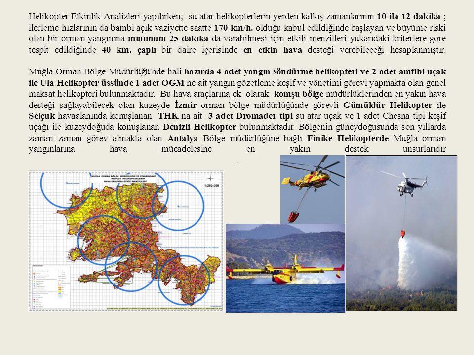Helikopter Etkinlik Analizleri yapılırken; su atar helikopterlerin yerden kalkış zamanlarının 10 ila 12 dakika ; ilerleme hızlarının da bambi açık vaziyette saatte 170 km/h.