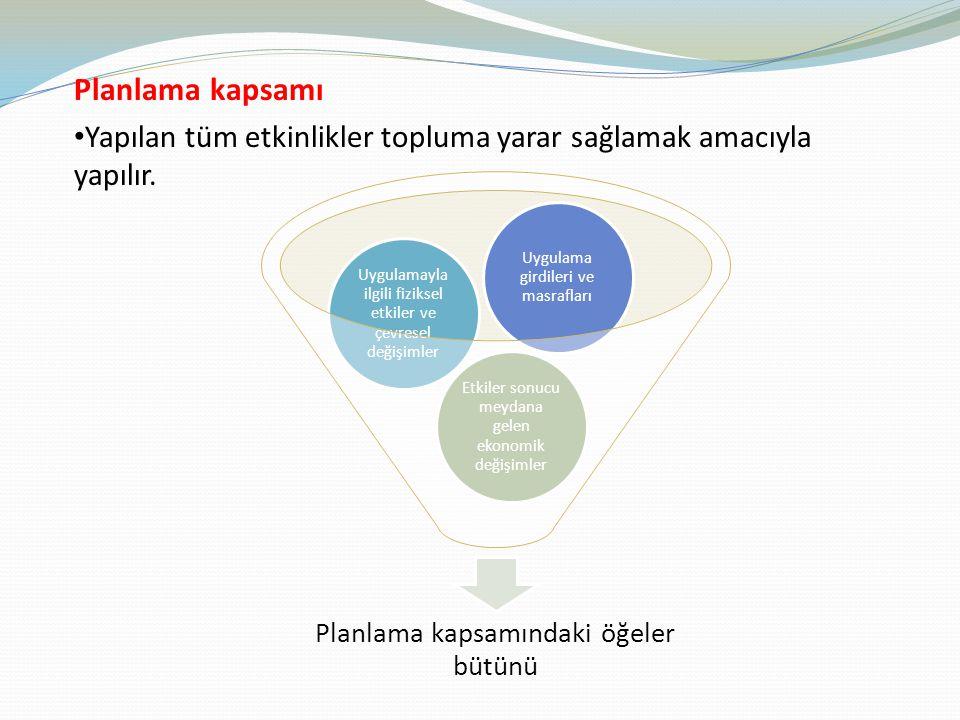 Planlama kapsamı Yapılan tüm etkinlikler topluma yarar sağlamak amacıyla yapılır. Planlama kapsamındaki öğeler bütünü.