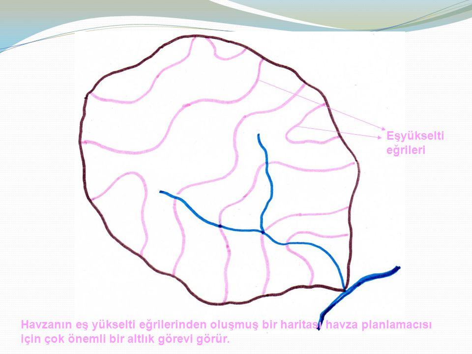 Eşyükselti eğrileri Havzanın eş yükselti eğrilerinden oluşmuş bir haritası havza planlamacısı için çok önemli bir altlık görevi görür.