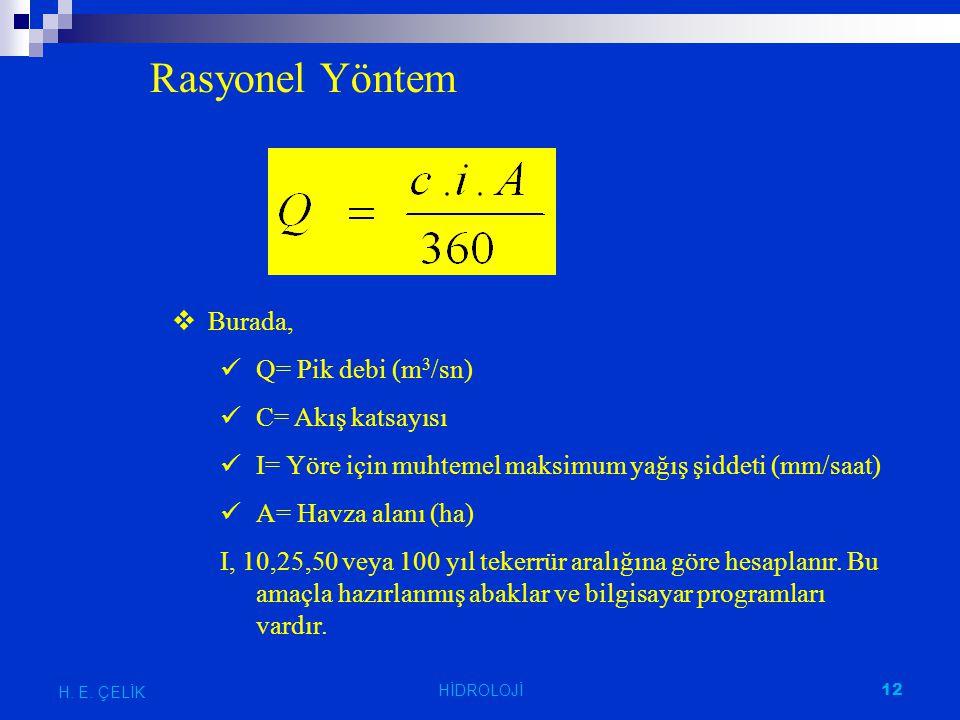 Rasyonel Yöntem Burada, Q= Pik debi (m3/sn) C= Akış katsayısı