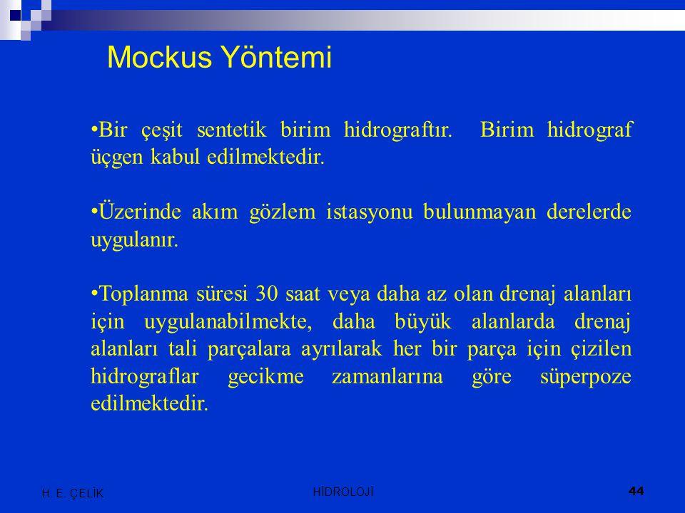 Mockus Yöntemi Bir çeşit sentetik birim hidrograftır. Birim hidrograf üçgen kabul edilmektedir.