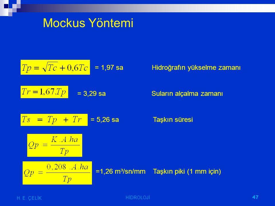 Mockus Yöntemi = 1,97 sa Hidroğrafın yükselme zamanı