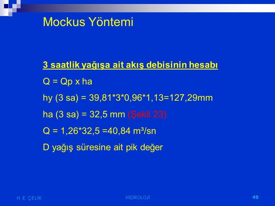 Mockus Yöntemi 3 saatlik yağışa ait akış debisinin hesabı Q = Qp x ha