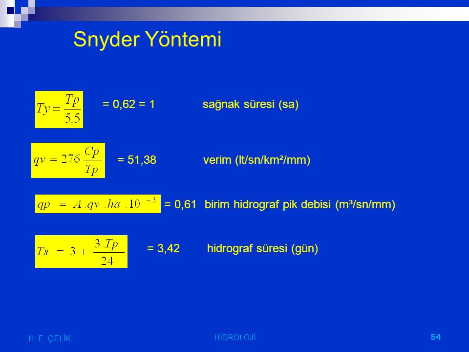 Snyder Yöntemi = 0,62 = 1 sağnak süresi (sa)