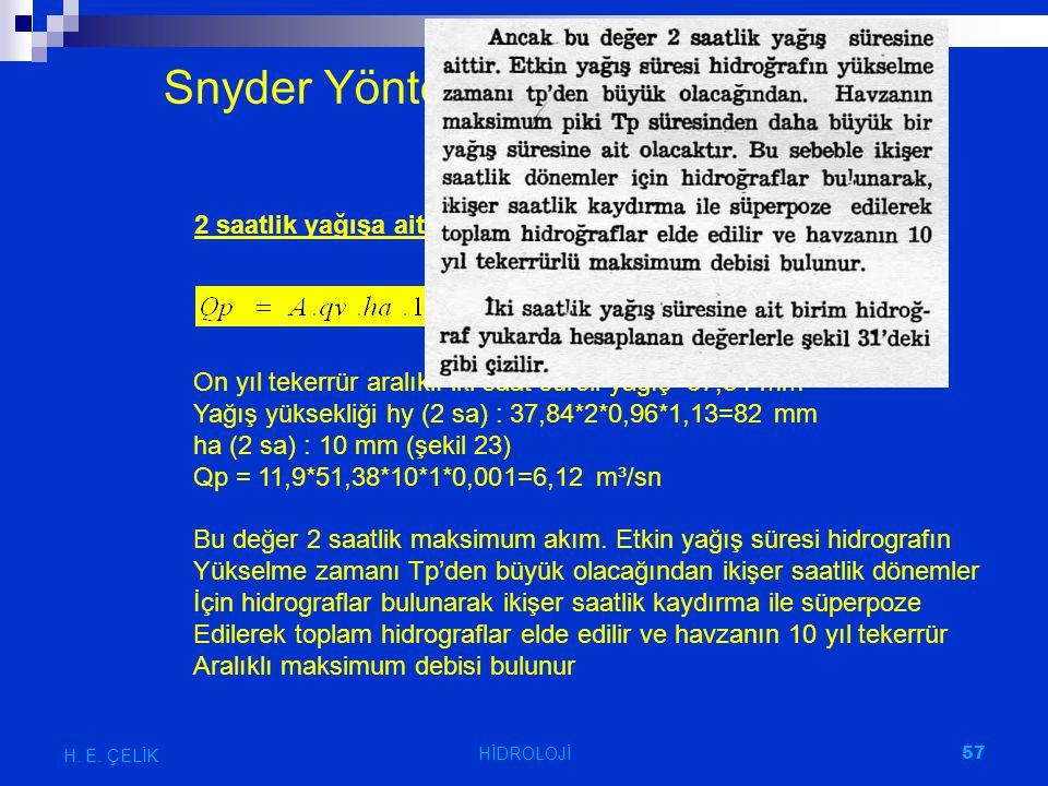 Snyder Yöntemi 2 saatlik yağışa ait akış debisinin hesabı