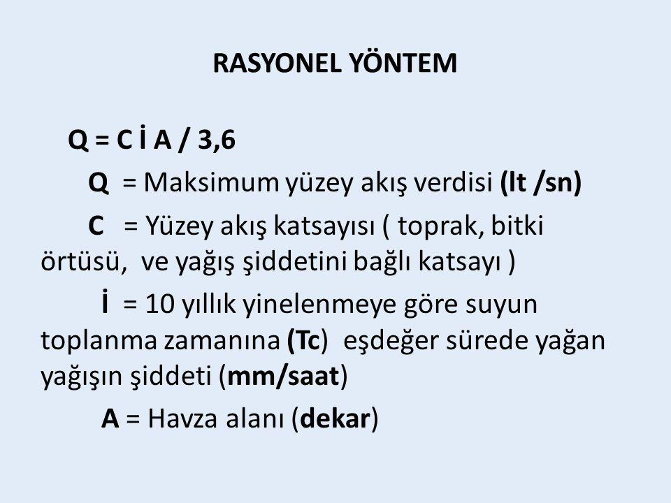 RASYONEL YÖNTEM Q = C İ A / 3,6. Q = Maksimum yüzey akış verdisi (lt /sn)