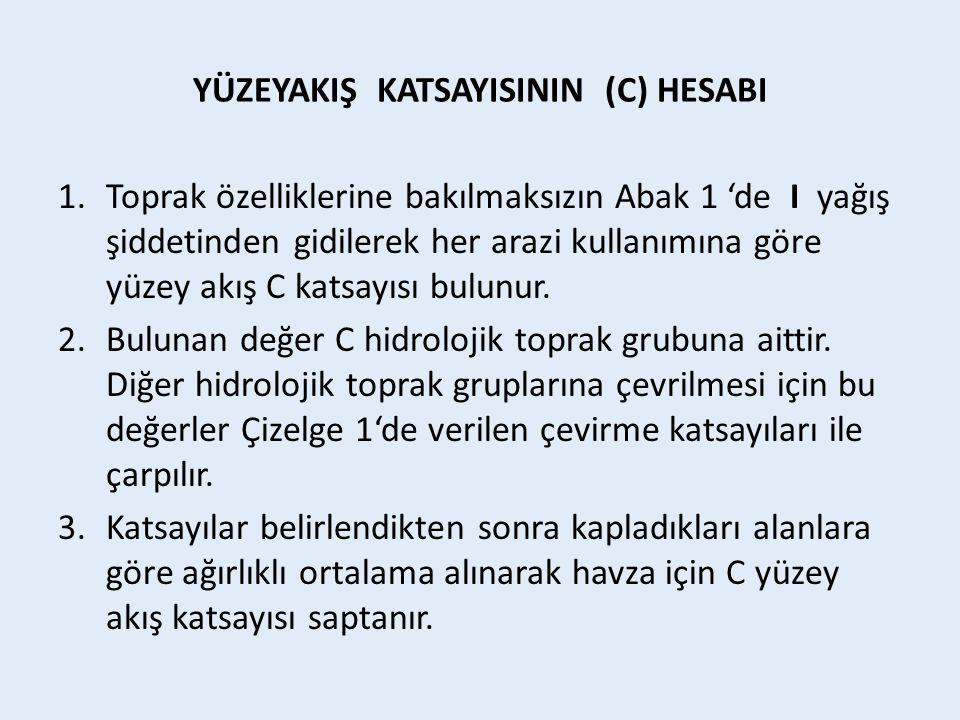YÜZEYAKIŞ KATSAYISININ (C) HESABI