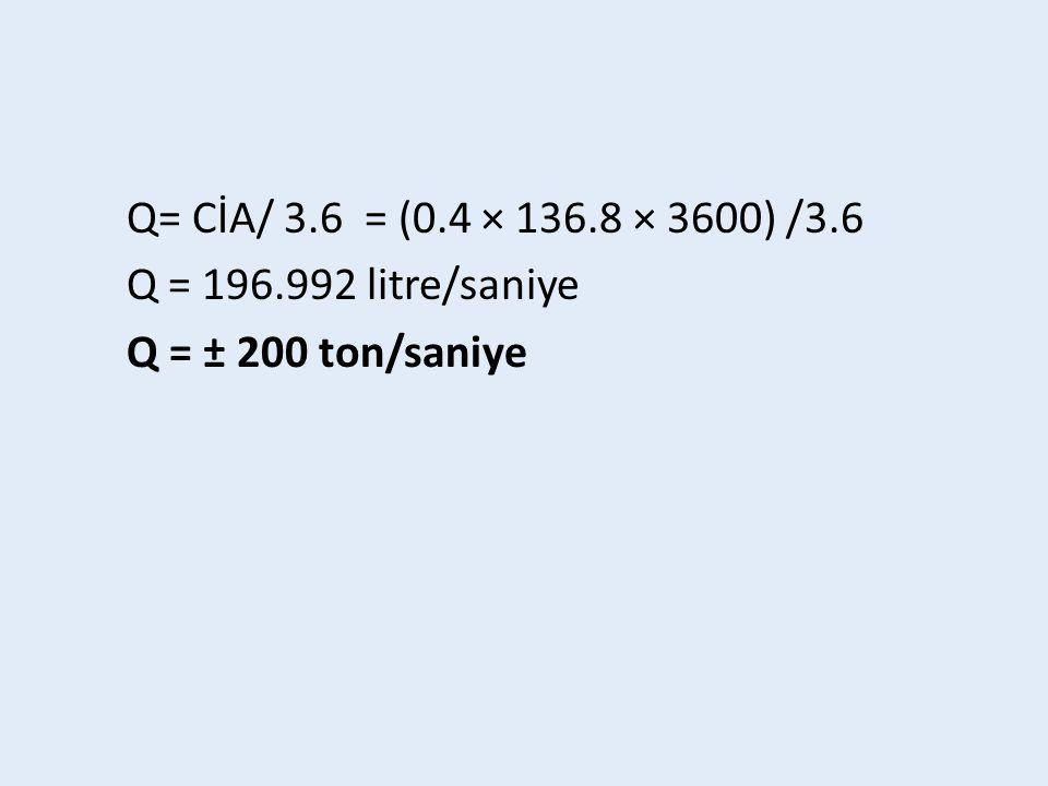Q= CİA/ 3.6 = (0.4 × 136.8 × 3600) /3.6 Q = 196.992 litre/saniye Q = ± 200 ton/saniye