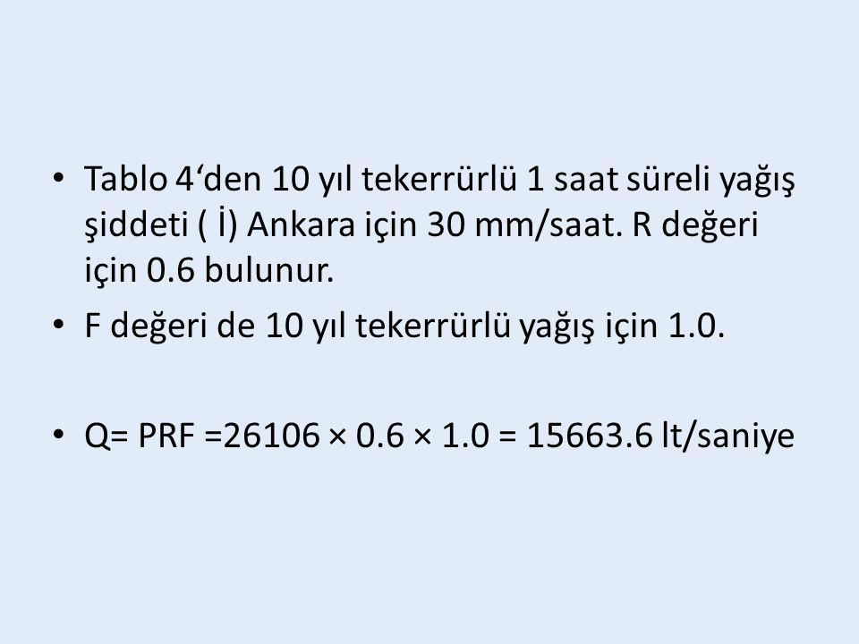 Tablo 4'den 10 yıl tekerrürlü 1 saat süreli yağış şiddeti ( İ) Ankara için 30 mm/saat. R değeri için 0.6 bulunur.