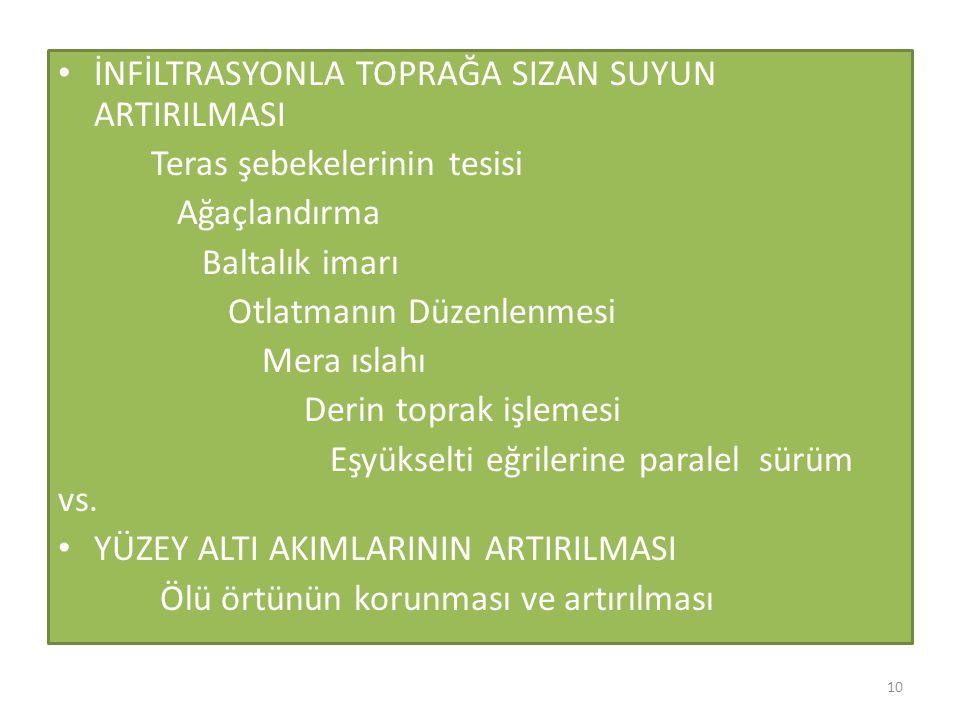 İNFİLTRASYONLA TOPRAĞA SIZAN SUYUN ARTIRILMASI