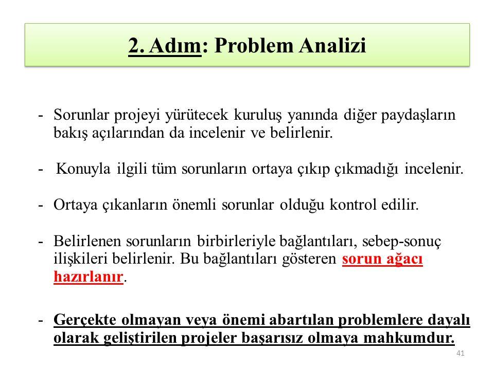2. Adım: Problem Analizi Sorunlar projeyi yürütecek kuruluş yanında diğer paydaşların bakış açılarından da incelenir ve belirlenir.