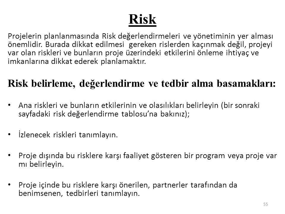 Risk Risk belirleme, değerlendirme ve tedbir alma basamakları: