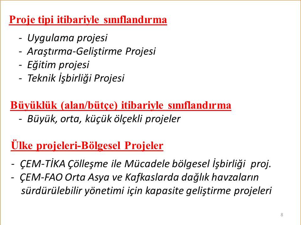 - ÇEM-TİKA Çölleşme ile Mücadele bölgesel İşbirliği proj.