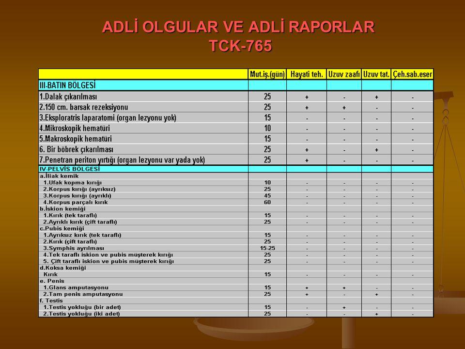 ADLİ OLGULAR VE ADLİ RAPORLAR TCK-765