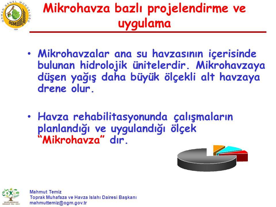 Mikrohavza bazlı projelendirme ve uygulama