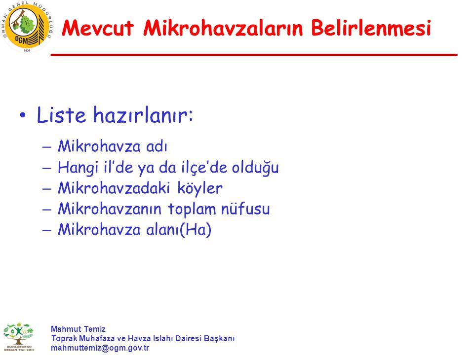 Mevcut Mikrohavzaların Belirlenmesi
