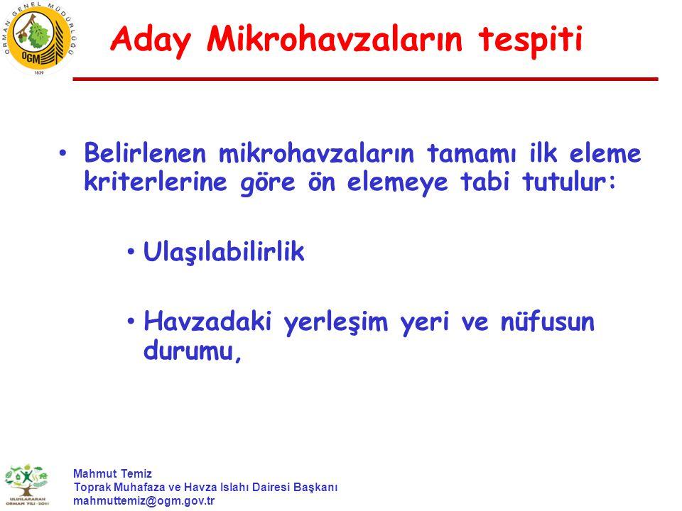 Aday Mikrohavzaların tespiti