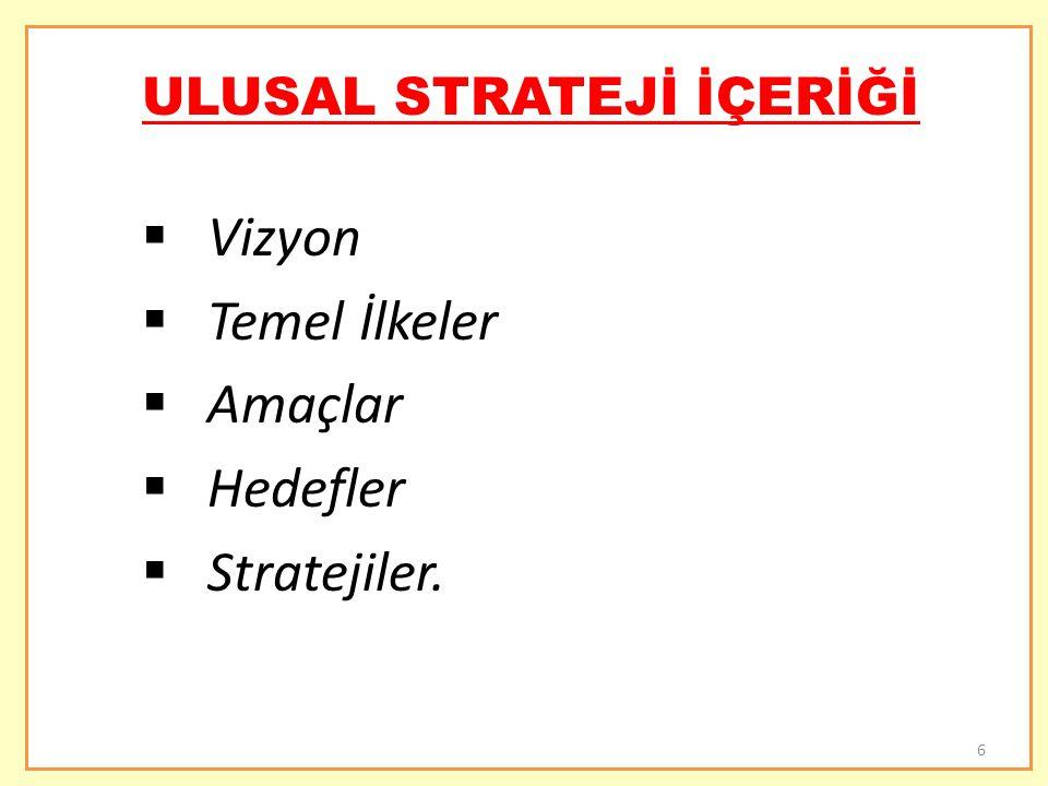 Vizyon Temel İlkeler Amaçlar Hedefler Stratejiler.