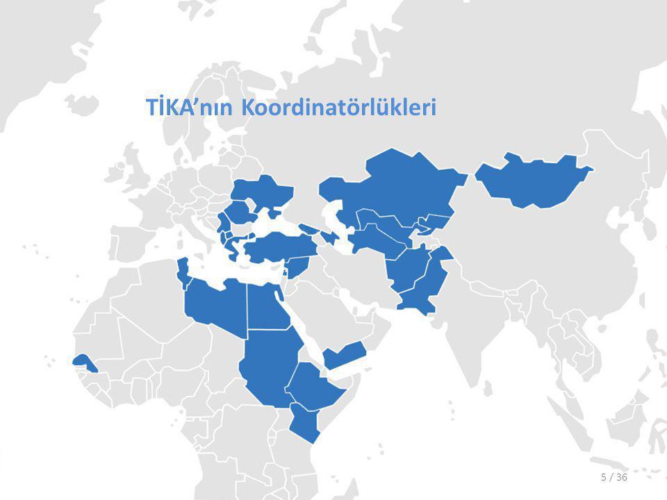 TİKA'nın Koordinatörlükleri