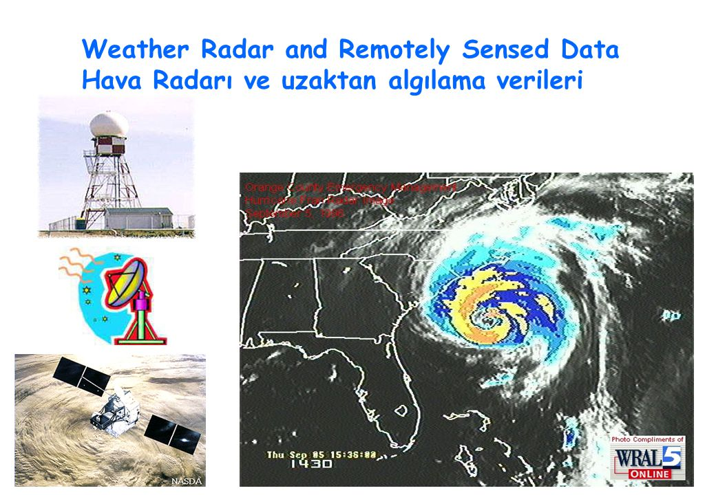 Weather Radar and Remotely Sensed Data