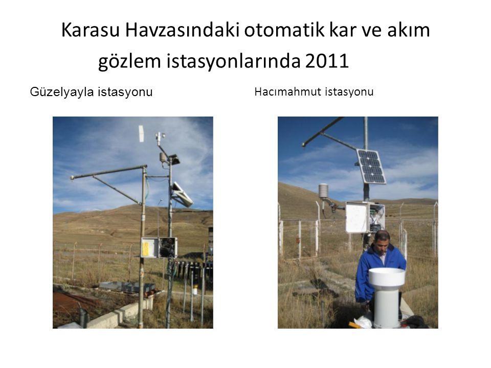 Karasu Havzasındaki otomatik kar ve akım gözlem istasyonlarında 2011