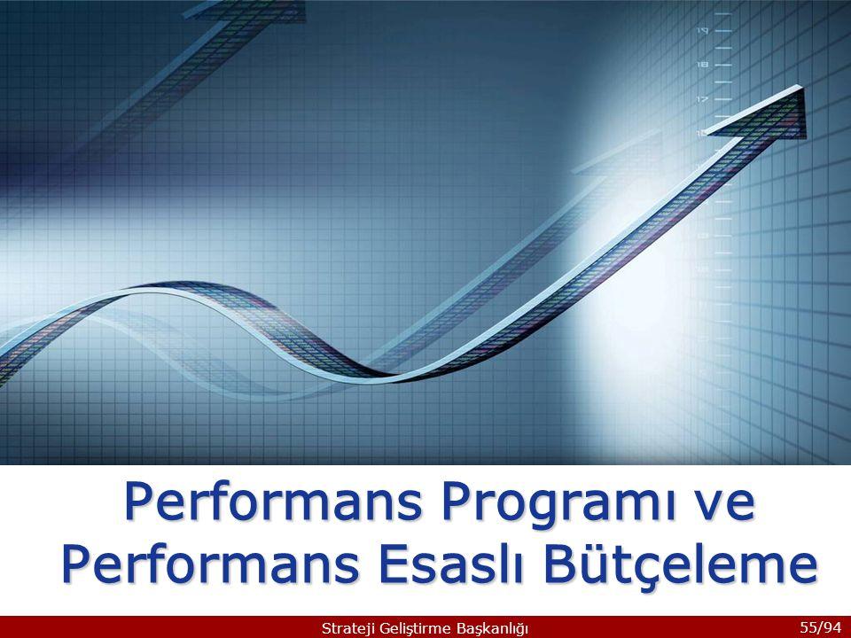 Performans Programı ve Performans Esaslı Bütçeleme