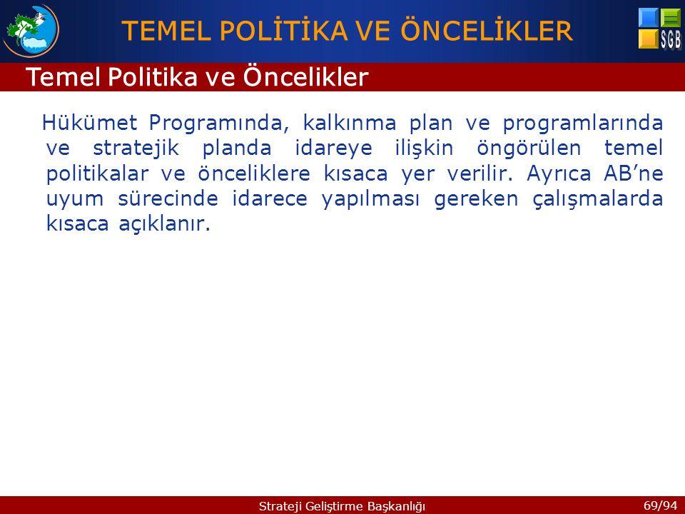 TEMEL POLİTİKA VE ÖNCELİKLER