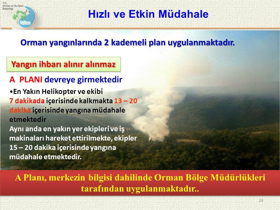 Hızlı ve Etkin Müdahale Yangın ihbarı alınır alınmaz