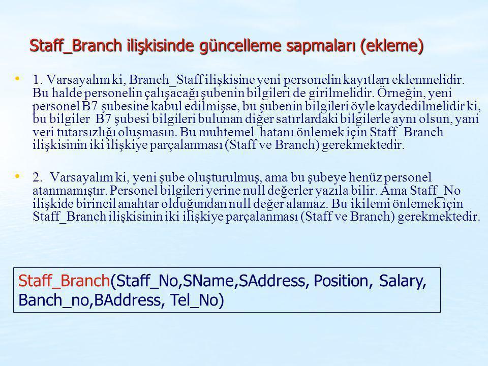 Staff_Branch ilişkisinde güncelleme sapmaları (ekleme)