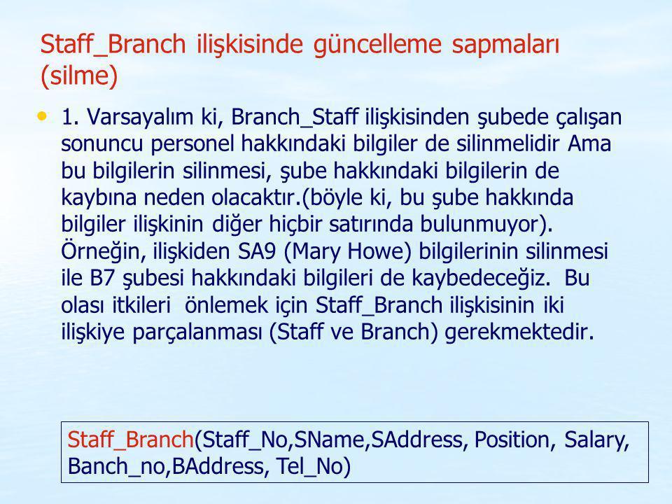 Staff_Branch ilişkisinde güncelleme sapmaları (silme)