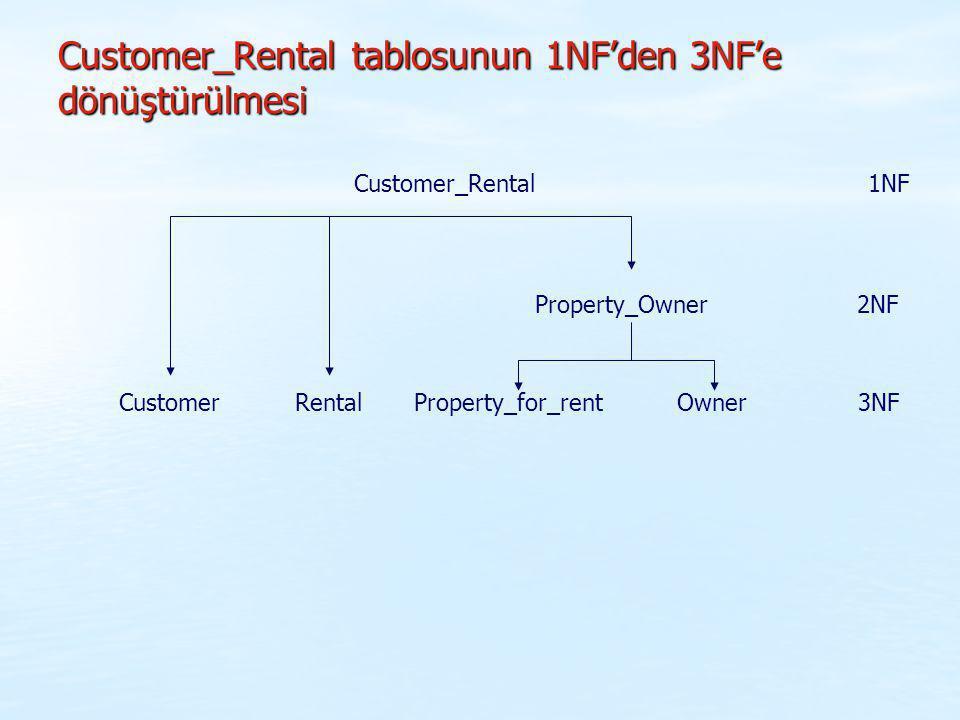 Customer_Rental tablosunun 1NF'den 3NF'e dönüştürülmesi