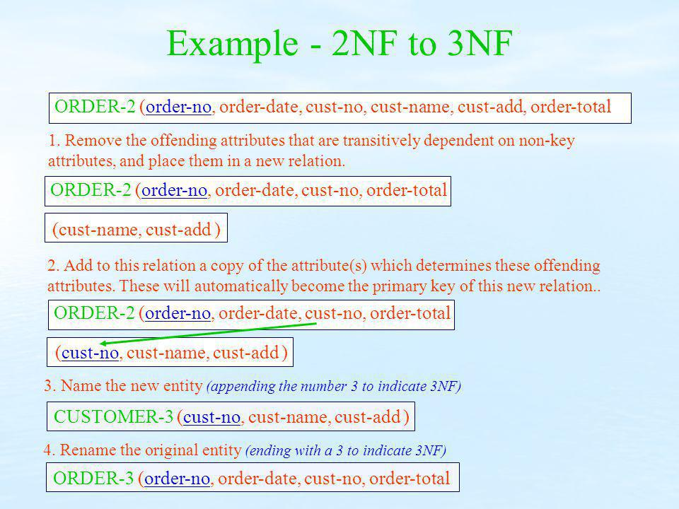 Example - 2NF to 3NF ORDER-2 (order-no, order-date, cust-no, cust-name, cust-add, order-total.