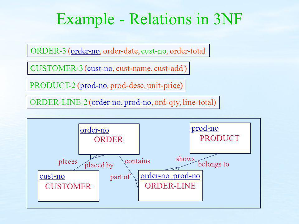 Example - Relations in 3NF