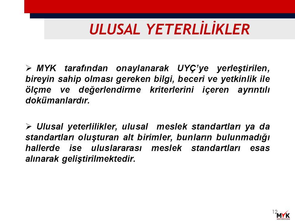 ULUSAL YETERLİLİKLER
