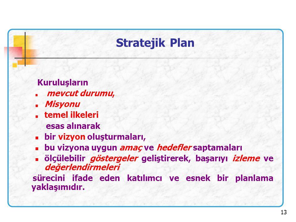 Stratejik Plan Kuruluşların Misyonu temel ilkeleri