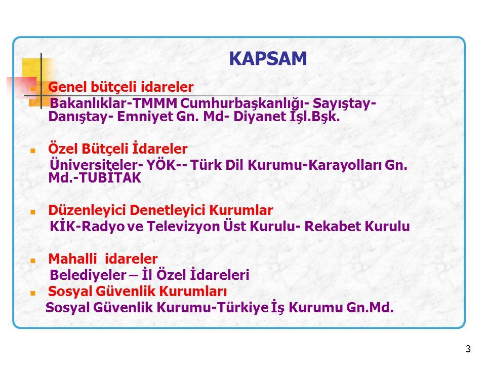 KAPSAM Genel bütçeli idareler