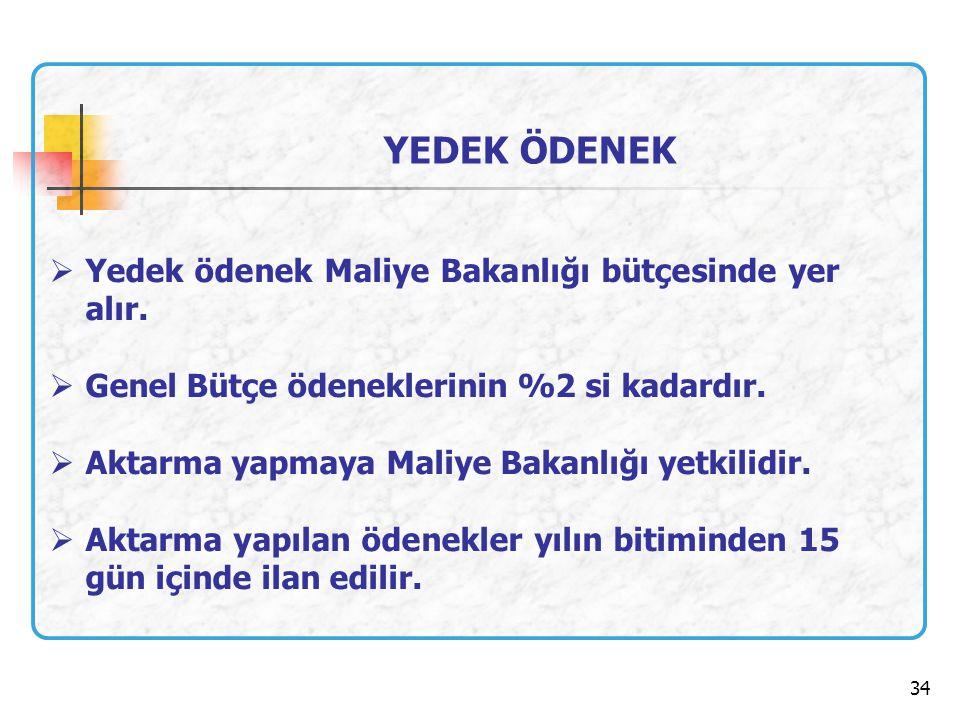 YEDEK ÖDENEK Yedek ödenek Maliye Bakanlığı bütçesinde yer alır.