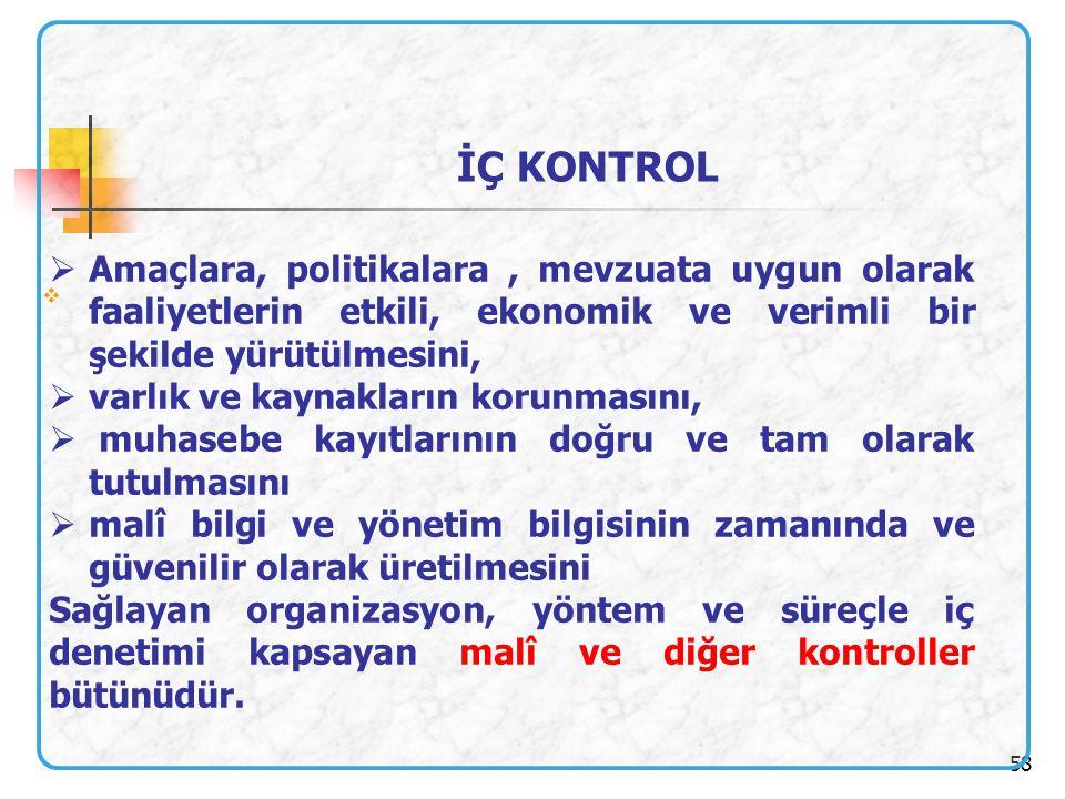 İÇ KONTROL Amaçlara, politikalara , mevzuata uygun olarak faaliyetlerin etkili, ekonomik ve verimli bir şekilde yürütülmesini,