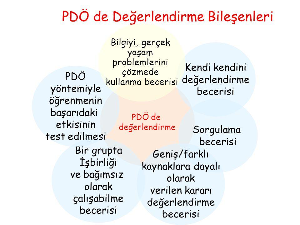 PDÖ de Değerlendirme Bileşenleri