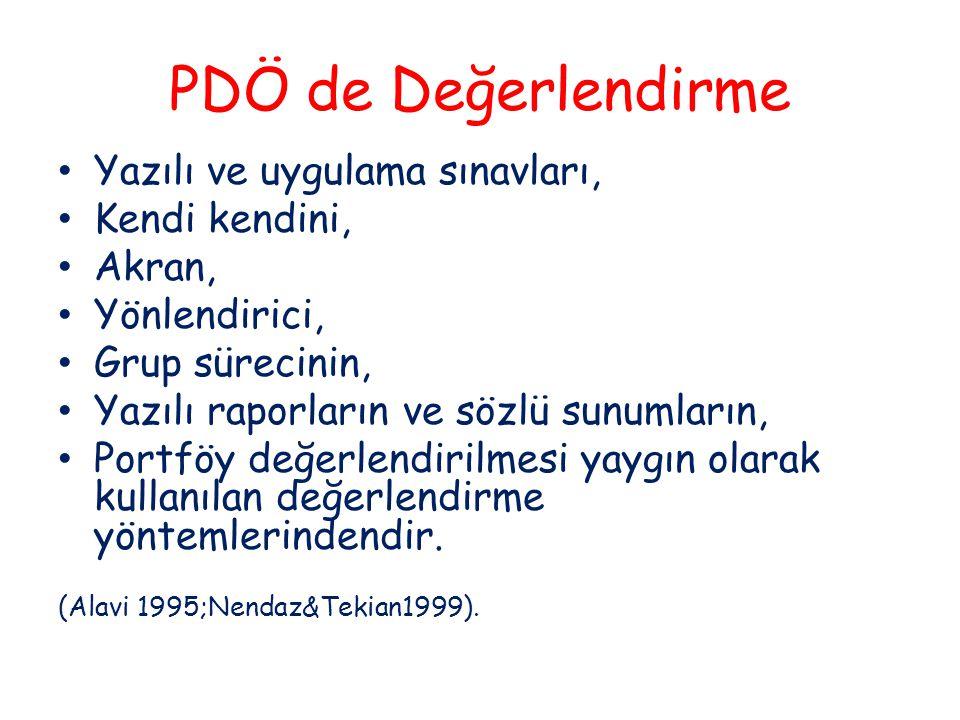 PDÖ de Değerlendirme Yazılı ve uygulama sınavları, Kendi kendini,