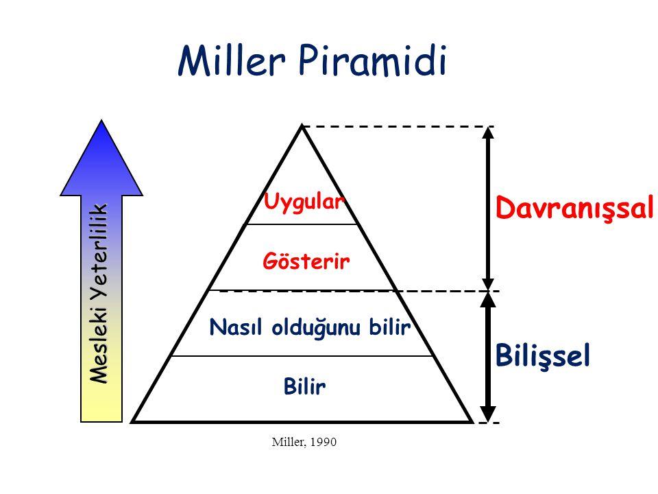 Miller Piramidi Davranışsal Bilişsel Uygular Mesleki Yeterlilik
