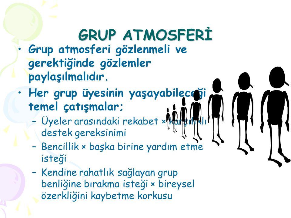 GRUP ATMOSFERİ Grup atmosferi gözlenmeli ve gerektiğinde gözlemler paylaşılmalıdır. Her grup üyesinin yaşayabileceği temel çatışmalar;